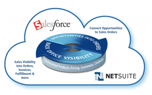 netsuite-salesforce-sugarcrm